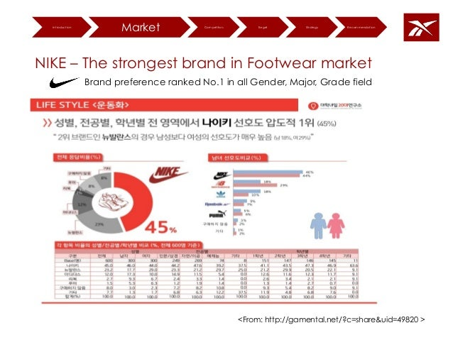 reebok target market Despite the benefits of using ibeacon to target customers based on location, the  technology will need to overcome a couple of challenges.