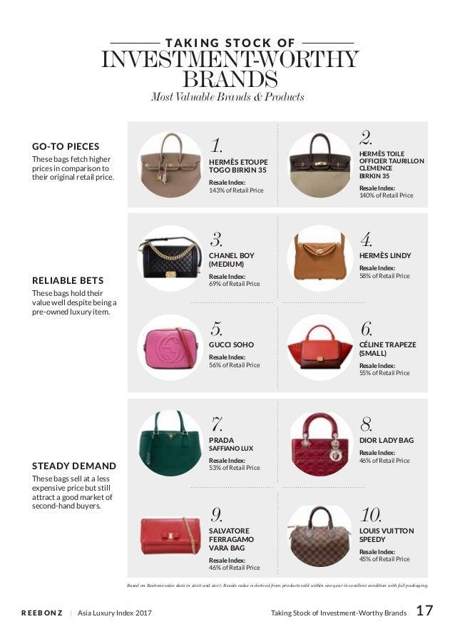 9c45ede0149 Reebonz Asia-Luxury-Index