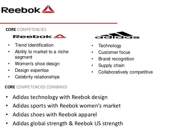 reebok brand strategy Reebok celebrates people that push themselves out of their comfort zones to fulfill their human potential  canton, mass – january 28, 2015 – today, reebok issued a bold challenge to the world to be more human with its new, fully-integrated marketing campaign, continuing the global fitness brand's mission to change how people perceive and experience fitness.