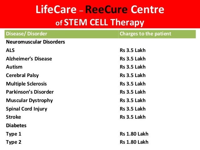 Abc Of Stem Cell Therapy Lifecare Reecure Centre