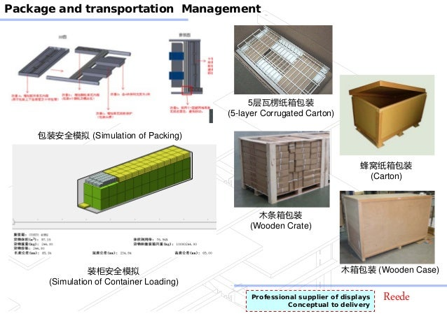 ReedeProfessional supplier of displays Conceptual to delivery Package and transportation Management 包装安全模拟 (Simulation of ...