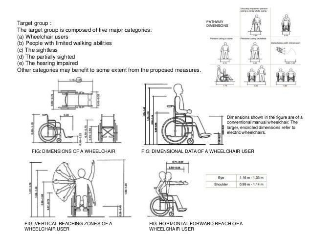 accessible bathroom dimensions