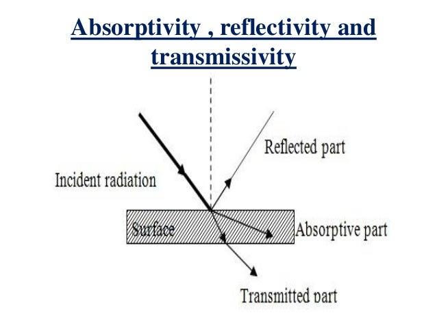 UO SRML Solar radiation basics