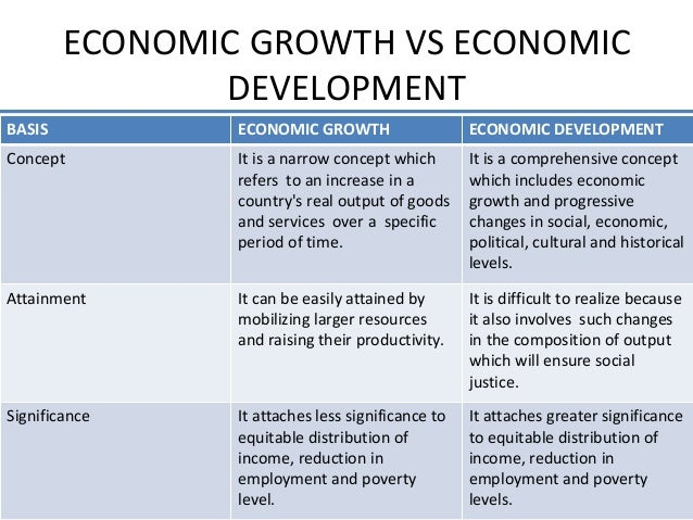 The Difference Between Growth and Development