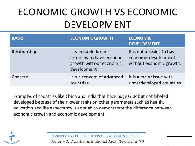 noneconomic measures of development Finance & development tim callen gdp measures the monetary value of final goods and services—that is 1993, compiled by the international monetary fund, the european commission, the organization for economic cooperation and development, the united nations.