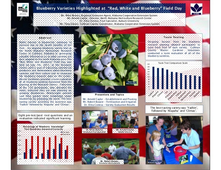 """Blueberry Varieties Highlighted at """"Red, White and Blueberry"""" Field Day                                       Mr. Mike Ree..."""
