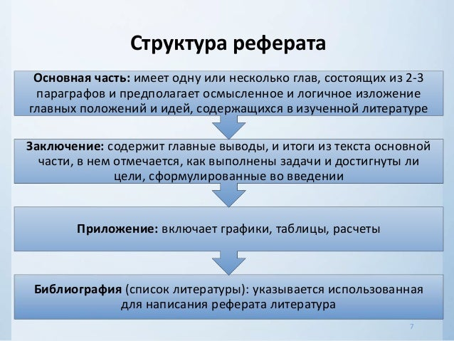 referat prezentation   7 Структура реферата Библиография список литературы