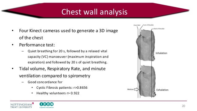 Enhancing the measurement of clinical outcomes using Microsoft Kinect…