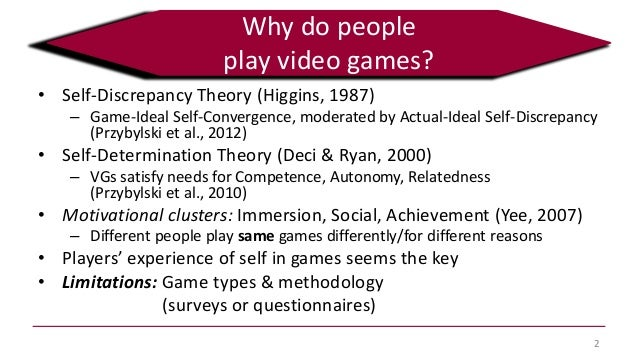 Me, My Game-Self, and Others: A Qualitative Exploration of the Game-Self (Nikolaos Kartsanis and Eva Murzyn) Slide 2