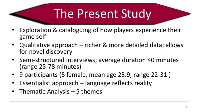 Me, My Game-Self, and Others: A Qualitative Exploration of the Game-Self (Nikolaos Kartsanis and Eva Murzyn) Slide 3