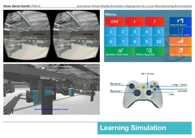 Adam Daniel Gamlin ITAG14 Immersive Virtual Reality Simulation Deployment In a Lean Manufacturing Environment  Learning Si...