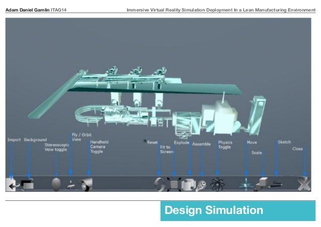 Adam Daniel Gamlin ITAG14 Immersive Virtual Reality Simulation Deployment In a Lean Manufacturing Environment  Design Simu...
