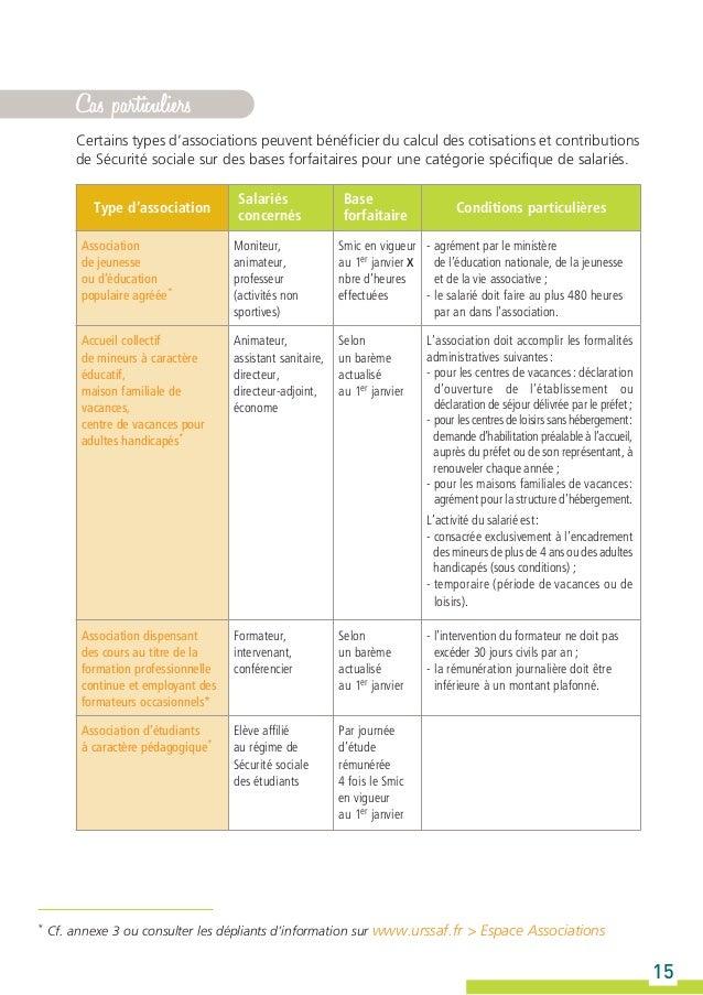 Guide Urssaf L Association Et La Protection Sociale