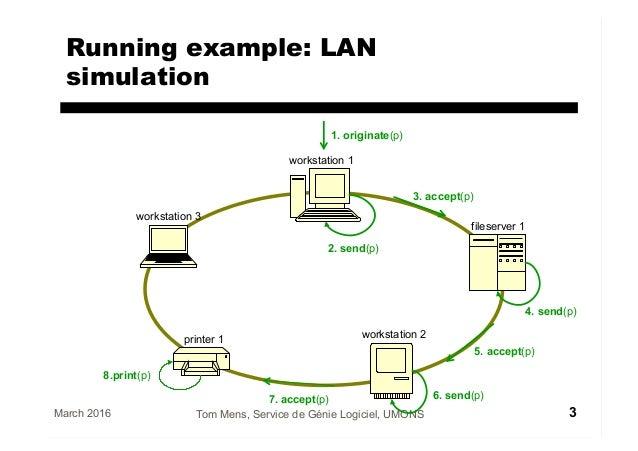 Refactor case study LAN example