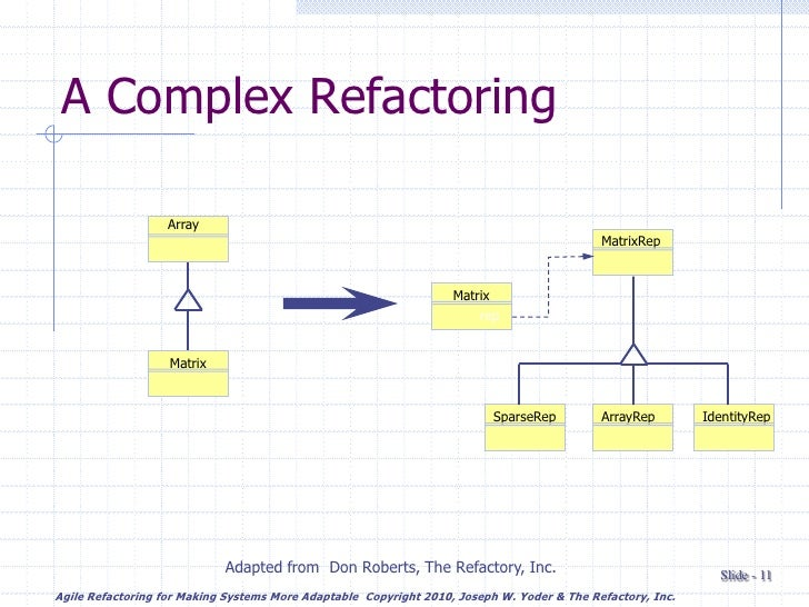 refactoring thesis 5 tips to being a better programmer – refactoring tools what is refactoring i want to talk with you for my thesis reply link.