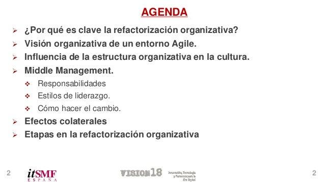 2/2- Refactorizacion organizativa Agile - Parte 2 Slide 2