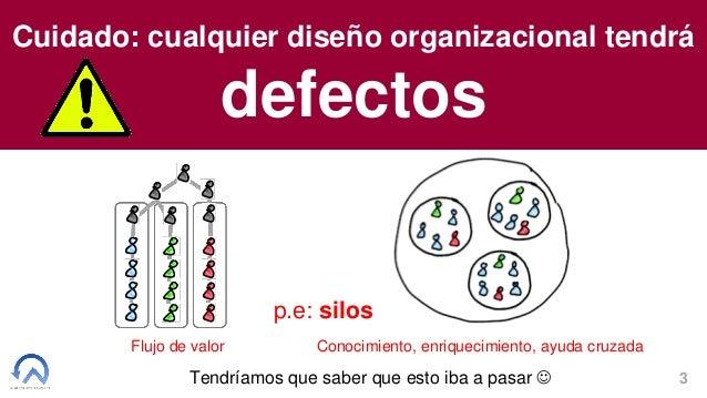 1/2 - Refactorización organizativa Agile - Parte 1 Slide 3