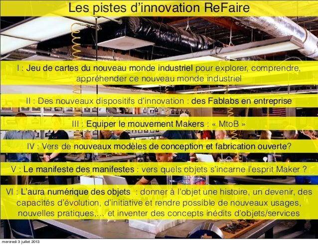 ReFaire  : les pistes d'innovation  Slide 3