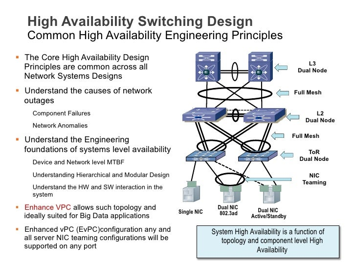 High Availability Switching Design Common