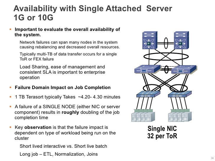 Availability with Single Attached Server 1G or 10G§ Important to evaluate the overall availability of    the system.    ...