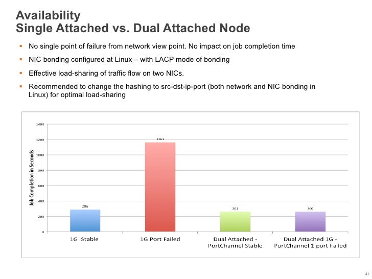 AvailabilitySingle Attached vs. Dual Attached Node§  No single point of failure from network view point. No impact on job...
