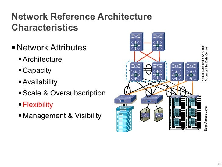 Network Reference ArchitectureCharacteristics§ Network Attributes                                                     Nex...