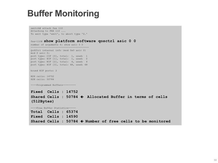 Buffer Monitoringswitch# attach fex 110Attaching to FEX 110 ...To exit type exit, to abort type $.fex-110# show platform s...