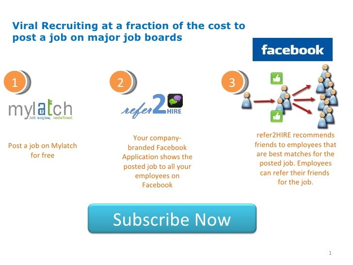1 Post a job on Mylatch for free Your company-branded Facebook Application shows the posted job to all your employees on F...