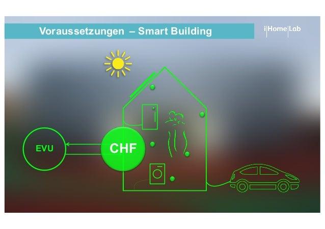 Voraussetzungen  – Smart Building EVU CHF