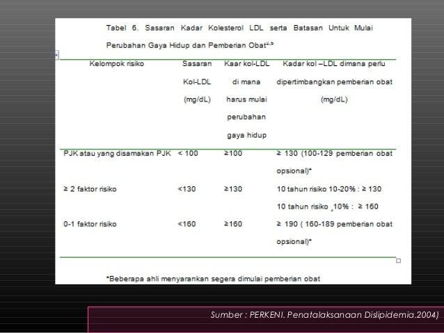 Cdk 040 Simposium Penyakit Hati
