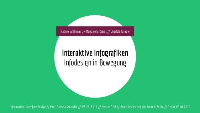InteraktiveInfografiken InfodesigninBewegung Information + Interface Design // Prof. Pamela Schaudin // WS 2013/14 // Mast...