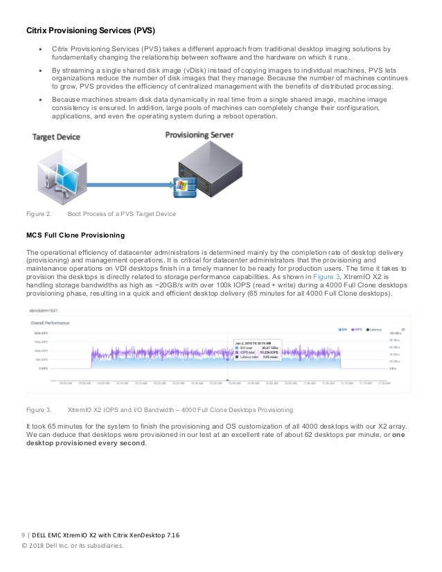 Reference architecture xtrem-io-x2-with-citrix-xendesktop-7-16