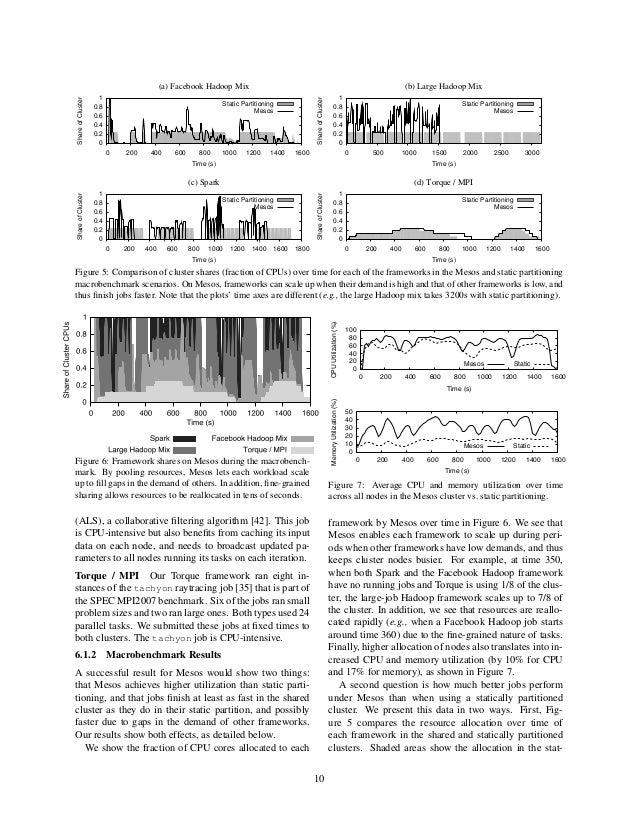 Credit research paper nottingham