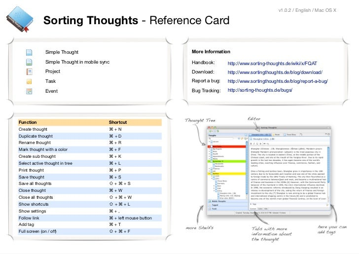v1.0.2 / English / Mac OS X                Sorting Thoughts - Reference Card                Simple Thought                ...