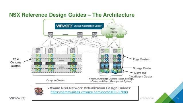 Vmware nsx design guide 6 2 home design ideas for Household design guide