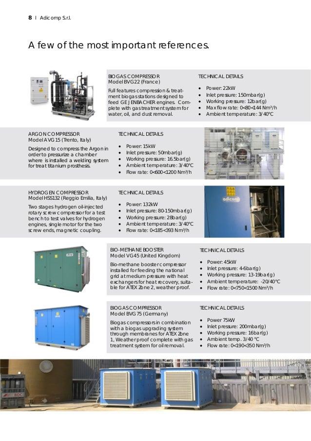 List Of Natural Gas Compressor Stations