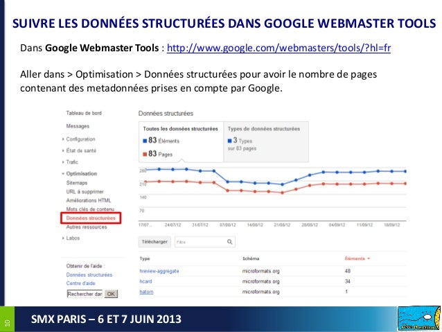 1010SMX PARIS – 6 ET 7 JUIN 2013SUIVRE LES DONNÉES STRUCTURÉES DANS GOOGLE WEBMASTER TOOLSDans Google Webmaster Tools : ht...