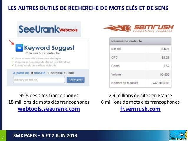 1717SMX PARIS – 6 ET 7 JUIN 2013LES AUTRES OUTILS DE RECHERCHE DE MOTS CLÉS ET DE SENS95% des sites francophones18 million...