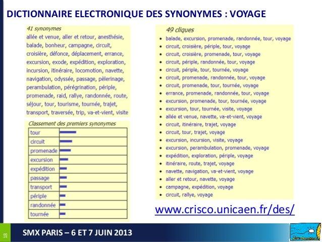 1818SMX PARIS – 6 ET 7 JUIN 2013DICTIONNAIRE ELECTRONIQUE DES SYNONYMES : VOYAGEwww.crisco.unicaen.fr/des/
