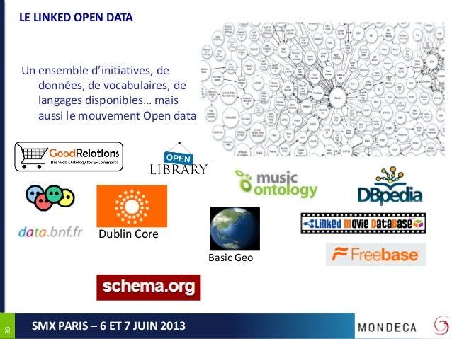 3030SMX PARIS – 6 ET 7 JUIN 2013LE LINKED OPEN DATAUn ensemble d'initiatives, dedonnées, de vocabulaires, delangages dispo...