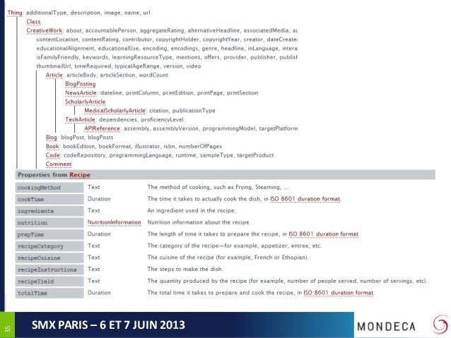 3535SMX PARIS – 6 ET 7 JUIN 2013