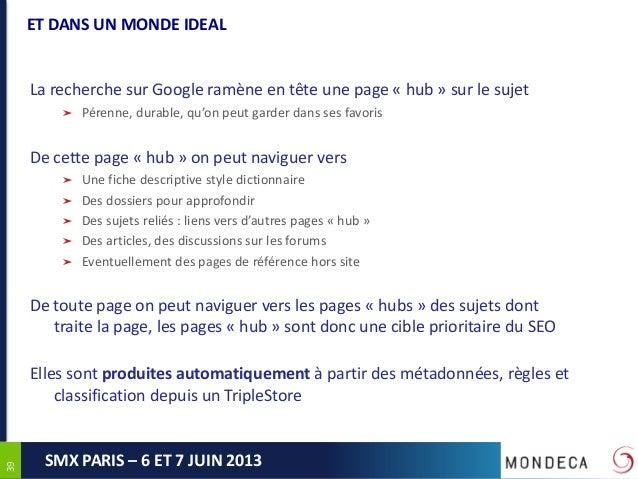 3939SMX PARIS – 6 ET 7 JUIN 2013ET DANS UN MONDE IDEALLa recherche sur Google ramène en tête une page « hub » sur le sujet...