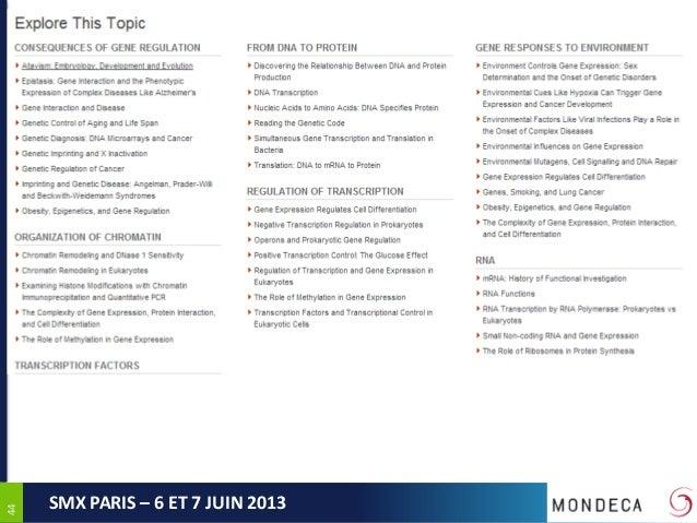 4444SMX PARIS – 6 ET 7 JUIN 2013