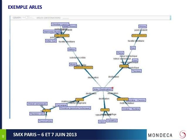 4848SMX PARIS – 6 ET 7 JUIN 2013EXEMPLE ARLES