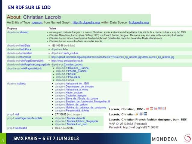 4949SMX PARIS – 6 ET 7 JUIN 2013EN RDF SUR LE LOD
