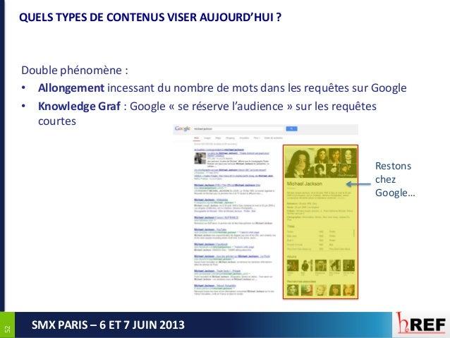5252SMX PARIS – 6 ET 7 JUIN 2013QUELS TYPES DE CONTENUS VISER AUJOURD'HUI ?Double phénomène :• Allongement incessant du no...