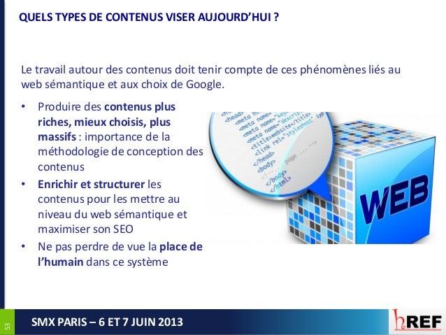 5353SMX PARIS – 6 ET 7 JUIN 2013QUELS TYPES DE CONTENUS VISER AUJOURD'HUI ?Le travail autour des contenus doit tenir compt...
