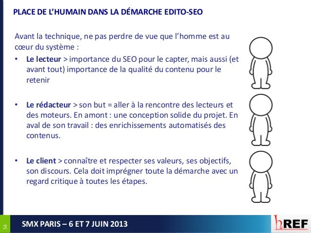 5454SMX PARIS – 6 ET 7 JUIN 2013PLACE DE L'HUMAIN DANS LA DÉMARCHE EDITO-SEOAvant la technique, ne pas perdre de vue que l...