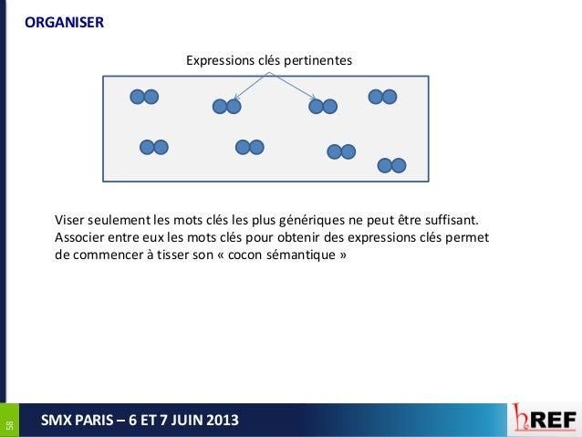 5858SMX PARIS – 6 ET 7 JUIN 2013ORGANISERExpressions clés pertinentesViser seulement les mots clés les plus génériques ne ...
