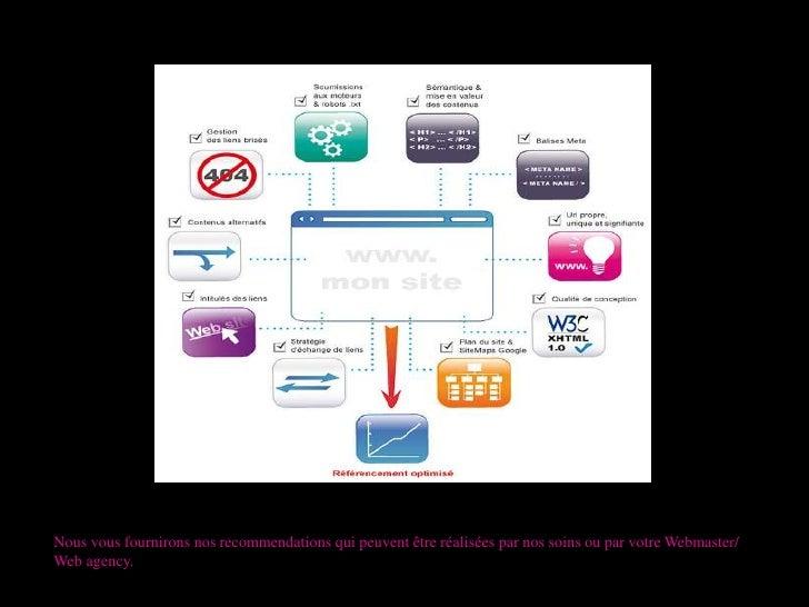 Nous vous fournirons nos recommendations qui peuvent être réalisées par nos soins ou par votre Webmaster/ Web agency.<br />